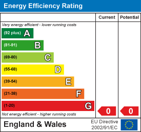 Energy efficiency rating:  current,  potential