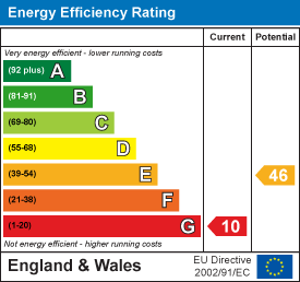 Energy efficiency rating: 10 current, 46 potential
