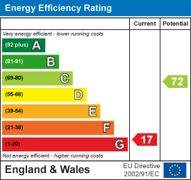 Energy efficiency rating: 17 current, 72 potential