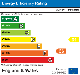 Energy efficiency rating: 36 current, 61 potential