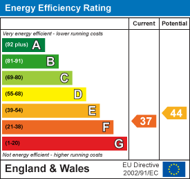Energy efficiency rating: 37 current, 44 potential