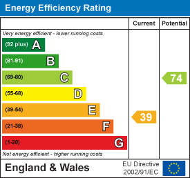 Energy efficiency rating: 39 current, 74 potential