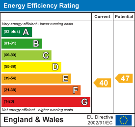 Energy efficiency rating: 40 current, 47 potential