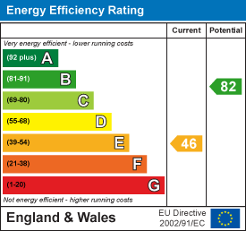 Energy efficiency rating: 46 current, 82 potential