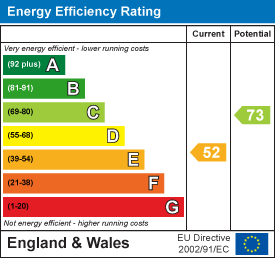 Energy efficiency rating: 52 current, 73 potential