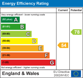 Energy efficiency rating: 54 current, 78 potential