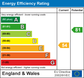 Energy efficiency rating: 54 current, 81 potential