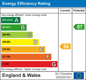 Energy efficiency rating: 54 current, 87 potential
