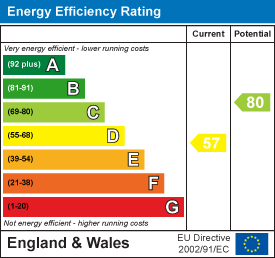 Energy efficiency rating: 57 current, 80 potential