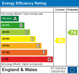 Energy efficiency rating: 58 current, 74 potential