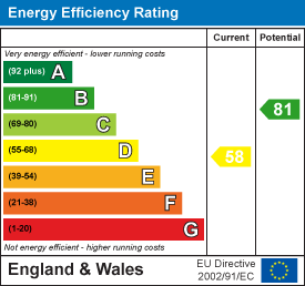 Energy efficiency rating: 58 current, 81 potential