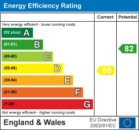 Energy efficiency rating: 59 current, 82 potential