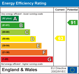 Energy efficiency rating: 63 current, 91 potential