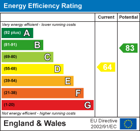 Energy efficiency rating: 64 current, 83 potential