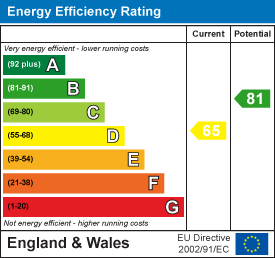 Energy efficiency rating: 65 current, 81 potential