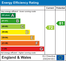 Energy efficiency rating: 72 current, 81 potential