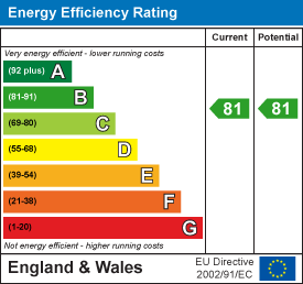 Energy efficiency rating: 81 current, 81 potential