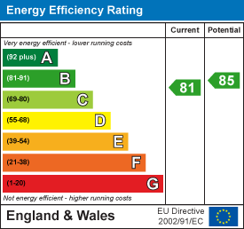Energy efficiency rating: 81 current, 85 potential