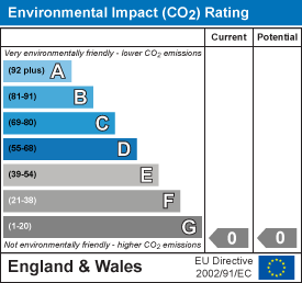 Environmental impact (CO2) rating:  current,  potential