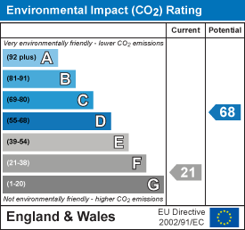 Environmental impact (CO2) rating: 21 current, 68 potential