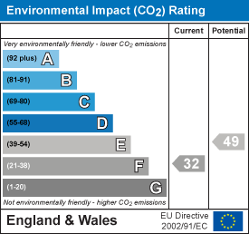 Environmental impact (CO2) rating: 32 current, 49 potential