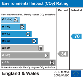 Environmental impact (CO2) rating: 34 current, 70 potential