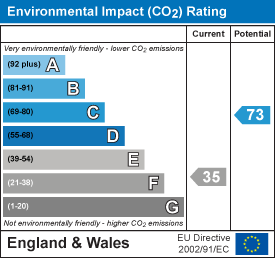 Environmental impact (CO2) rating: 35 current, 73 potential