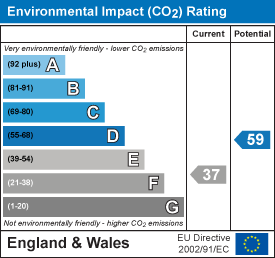 Environmental impact (CO2) rating: 37 current, 59 potential