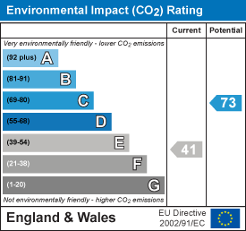 Environmental impact (CO2) rating: 41 current, 73 potential
