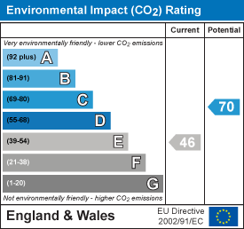 Environmental impact (CO2) rating: 46 current, 70 potential