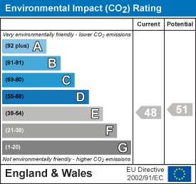 Environmental impact (CO2) rating: 48 current, 51 potential