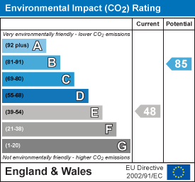 Environmental impact (CO2) rating: 48 current, 85 potential