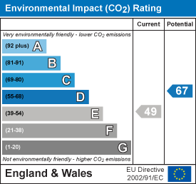 Environmental impact (CO2) rating: 49 current, 67 potential