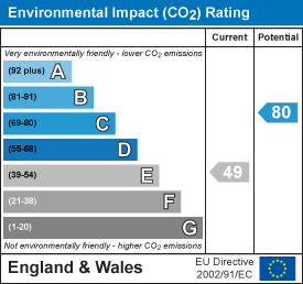 Environmental impact (CO2) rating: 49 current, 80 potential