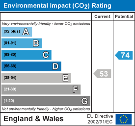 Environmental impact (CO2) rating: 53 current, 74 potential