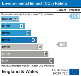 Environmental impact (CO2) rating: 53 current, 100 potential