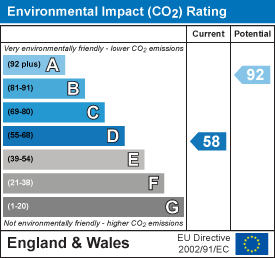 Environmental impact (CO2) rating: 58 current, 92 potential
