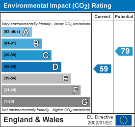 Environmental impact (CO2) rating: 59 current, 79 potential