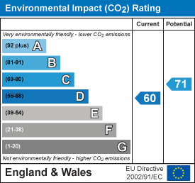 Environmental impact (CO2) rating: 60 current, 71 potential