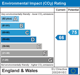 Environmental impact (CO2) rating: 66 current, 75 potential