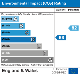 Environmental impact (CO2) rating: 66 current, 82 potential