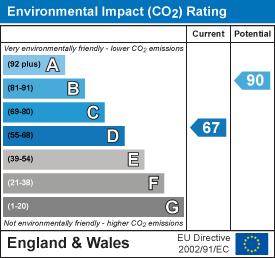 Environmental impact (CO2) rating: 67 current, 90 potential