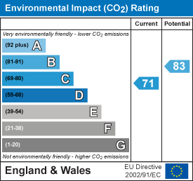 Environmental impact (CO2) rating: 71 current, 83 potential