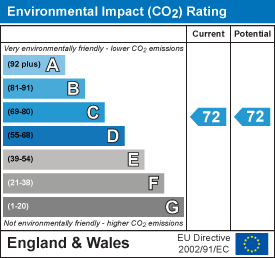 Environmental impact (CO2) rating: 72 current, 72 potential