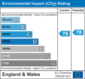 Environmental impact (CO2) rating: 76 current, 78 potential