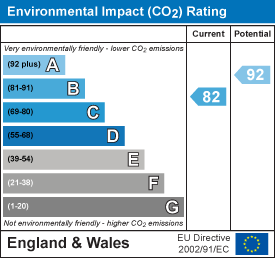 Environmental impact (CO2) rating: 82 current, 92 potential