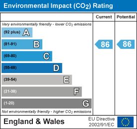 Environmental impact (CO2) rating: 86 current, 86 potential